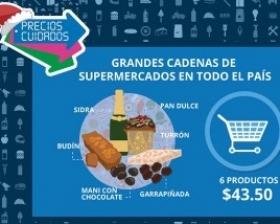 CONSUMO: La canasta navideña de Precios Cuidados costará 43, 50 pesos